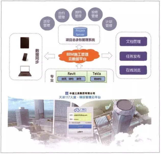 BIM技术在天津117大厦项目EPC管理模式下应用总结