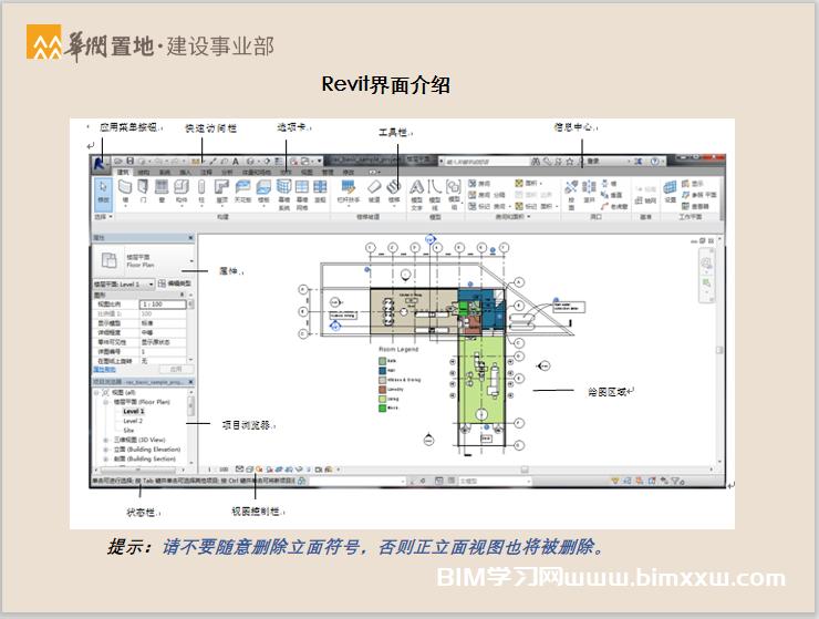 一线房企华润置地BIM软件应用流程PPT