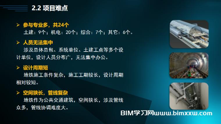 BIM技术在厦门轨道交通一号线莲坂站中的应用案例(含模型)