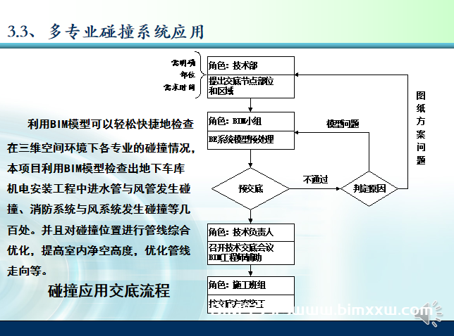 【PPT】万科集团某地产项目BIM技术施工落地应用案例