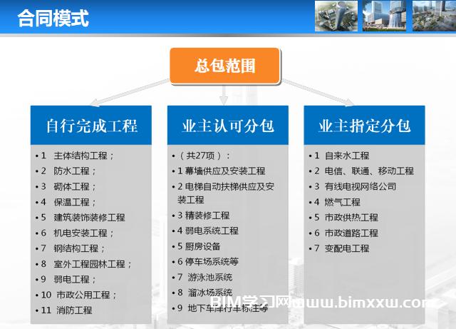中建某工程局天津117超高层大厦BIM技术全过程应用