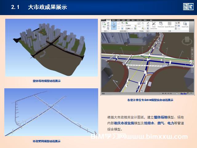 某高档住宅小区BIM设计阶段应用点总结PPT