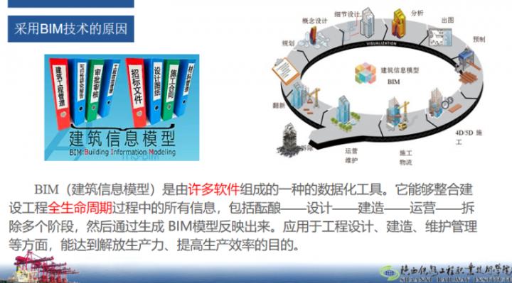 [贵州]某桥梁工程BIM落地应用成果报告PPT资料