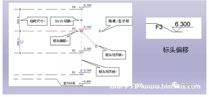 如何在Revit软件中合理的建立标高和轴网?