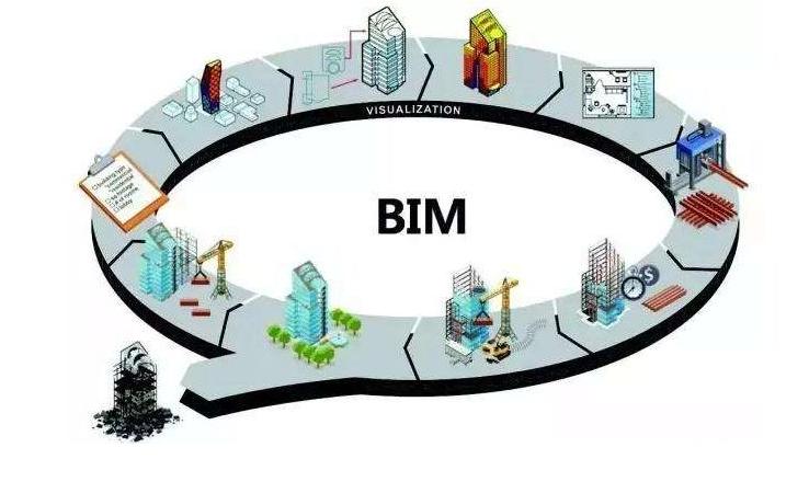 BIM如何帮公司省钱?通过BIM平台实现资产管理,每年可节省成本100万元