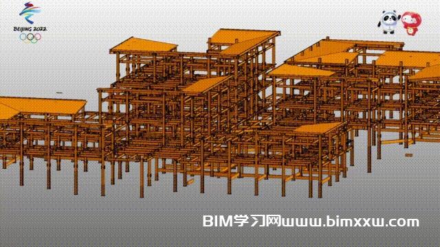 中建一局如何落地应用BIM技术:冬奥村项目BIM落地应用案例分享