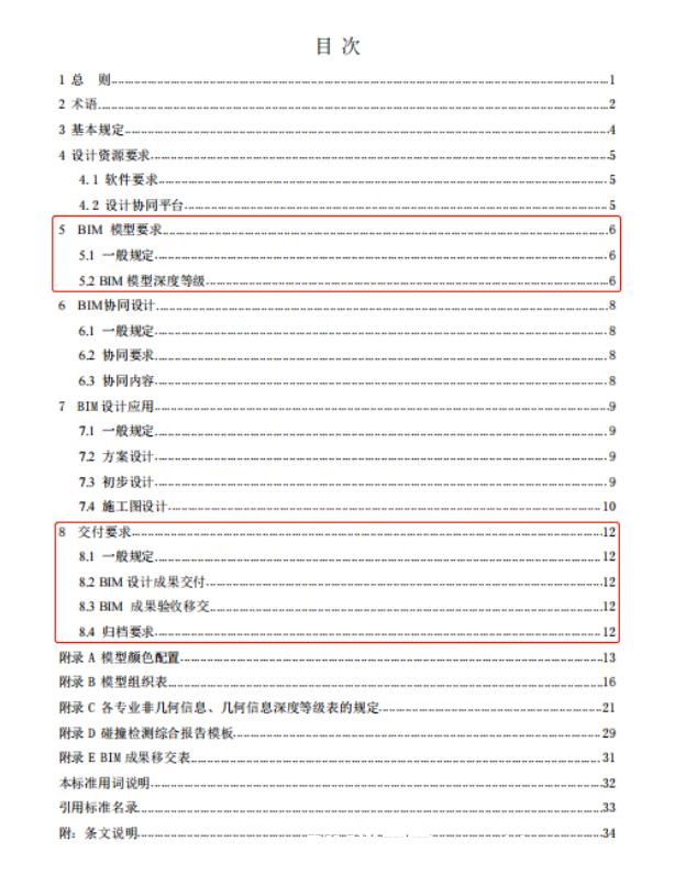 山东省住建厅、市监局发布《山东省民用建筑信息模型(BIM)设计标准》征求意见稿