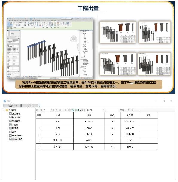 BIM案例解析:惠东县环城西路项目BIM技术应用
