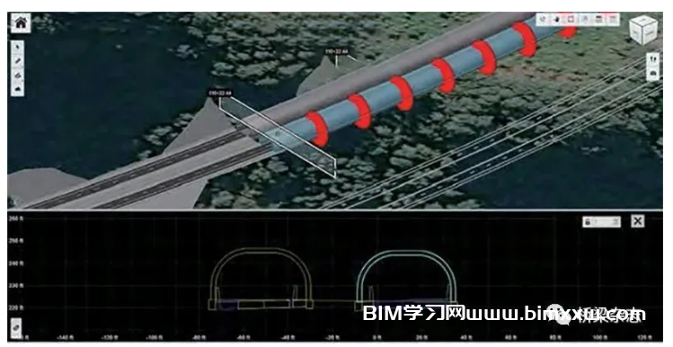 向前看还是向钱看?浅析欧美隧道与地下工程BIM技术应用现状