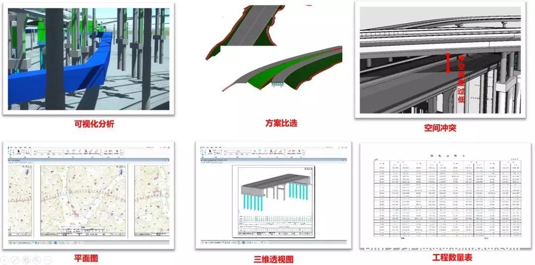 BIM新闻:补行业空白!交通运输部连续发布3部公路工程BIM应用标准!