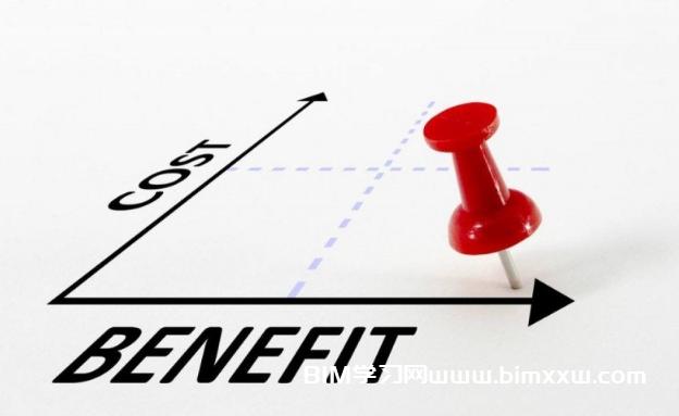 小微企业如何发展自己的BIM技术?