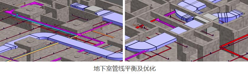 增城安置保障房项目施工BIM应用