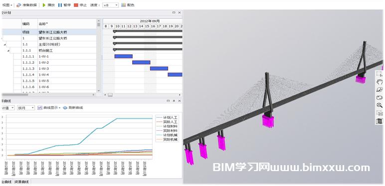 安徽望东大桥项目业主BIM应用