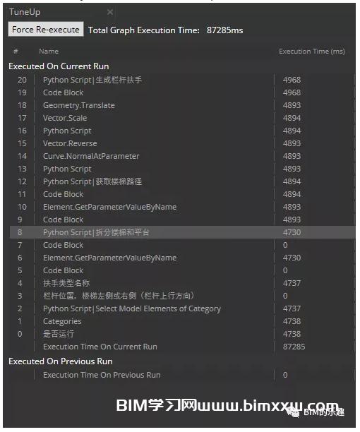 如何记录Dynamo每个节点的运行时间