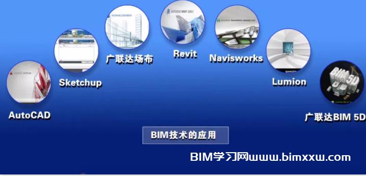 BIM案例:佛山一环西拓项目金港立交桥与白坭隧道BIM技术应用