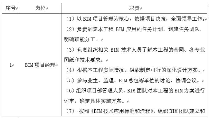 BIM案例:BIM技术如何让北京中关村缩短工期节约成本
