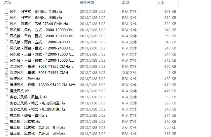 1000多个机电设备族文件大全