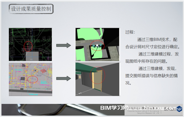 创新杯作品:深圳办公楼BIM案例(含申报PPT、全专业模型文件)