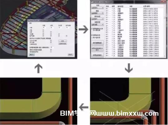 BIM技术在延长石油科研中心中的应用