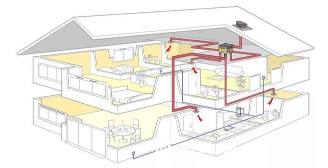 BIM技术在暖通专业设计中的应用分析