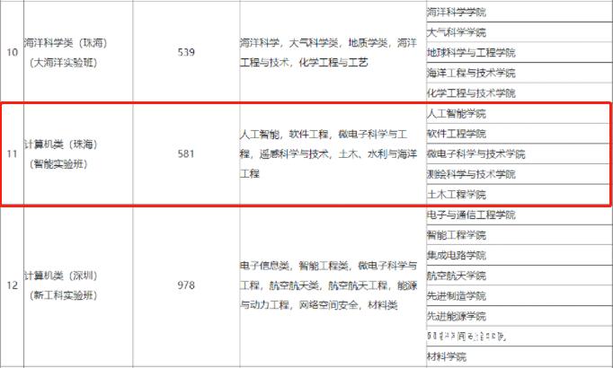 """重视BIM技术的南通""""包工头""""一年干出8000亿,凭啥做到中国第一的?"""