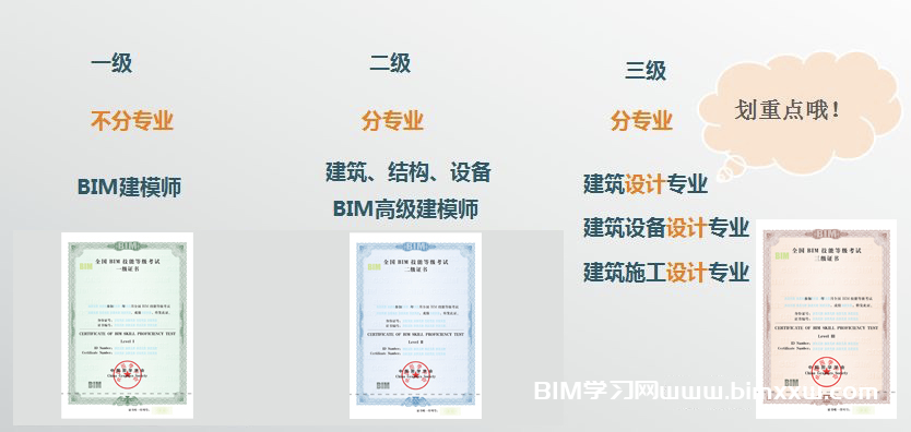 BIM证书战力天花板?图学会BIM三级证书为何如此值钱…