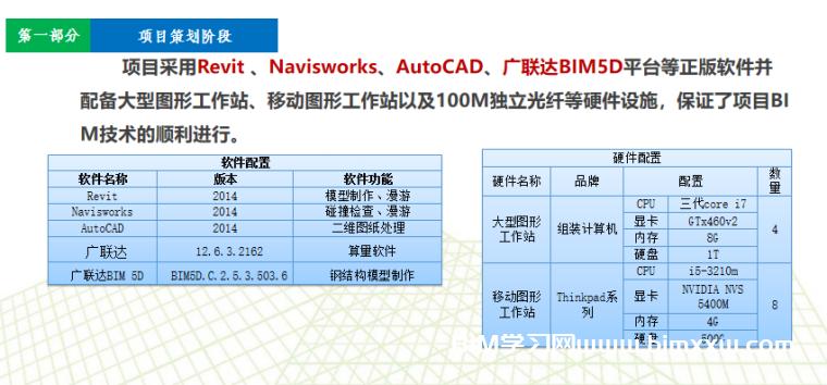 杭州中学项目BIM技术应用汇报(含体育馆等)