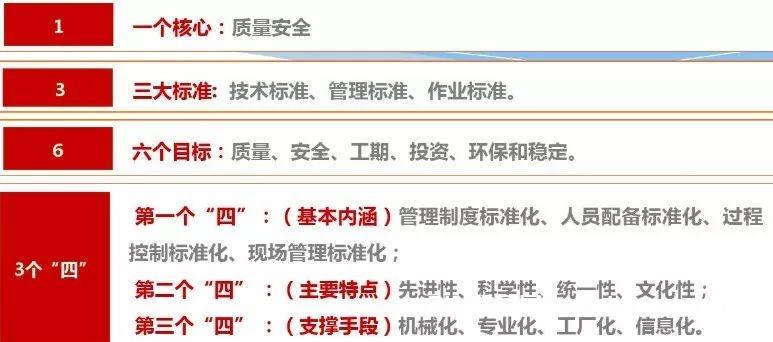 京港高铁商合段BIM应用案例赏析