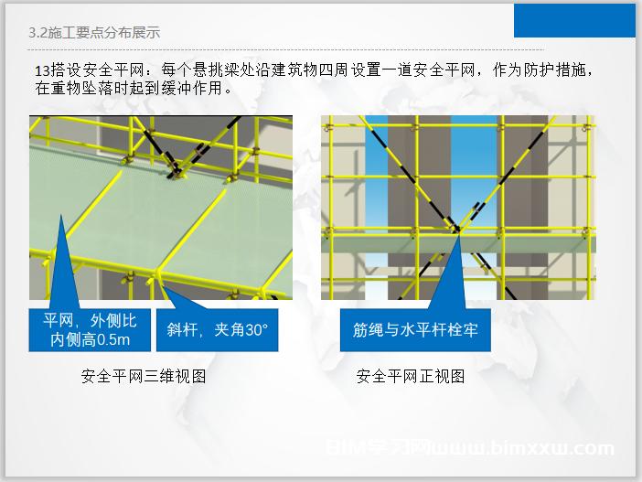BIM参赛作品:外脚手架施工方案(含图纸模型族库)