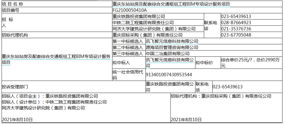 重庆东站站房及配套综合交通枢纽工程BIM专项设计服务项目中标候选人公示