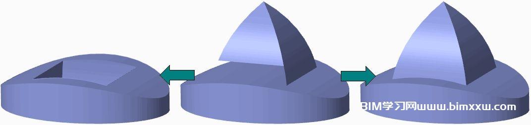 Creo软件常用的柔性建模命令总结