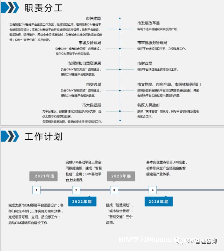 太原:城市信息模型(CIM)平台建设工作方案