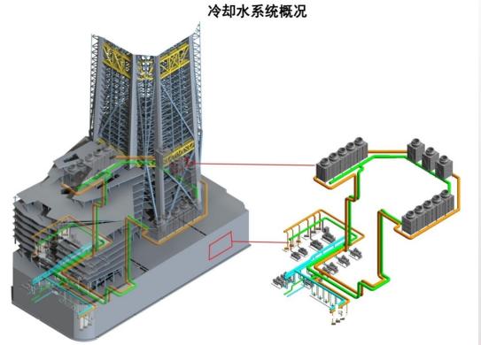超高层BIM机电创新与应用
