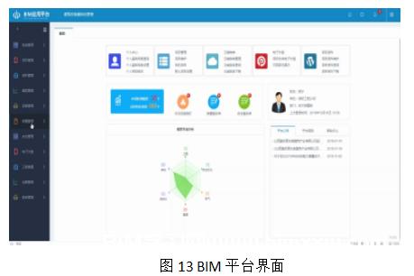 太原植物园项目-机电安装BIM应用优秀案例!