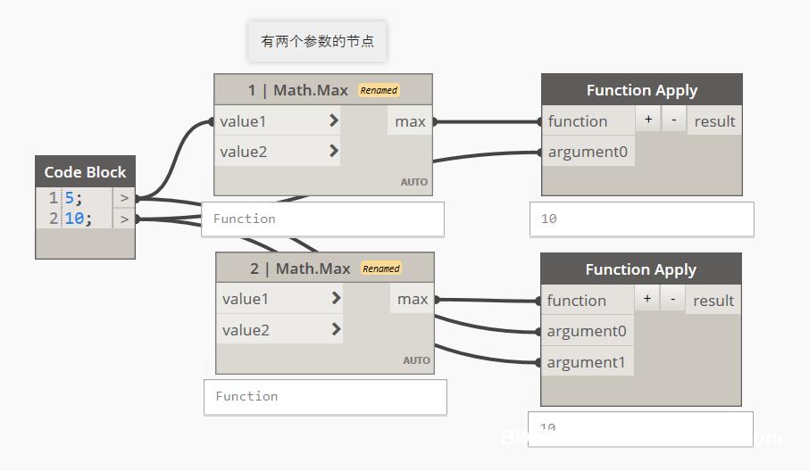 Dynamo中的Function 节点用法小结