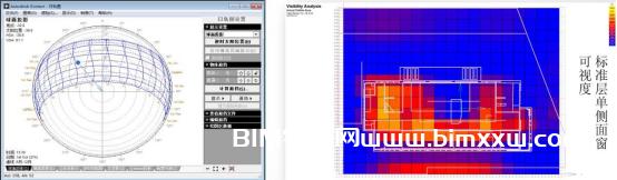 BIM技术在安徽建科大厦中的应用案例分享
