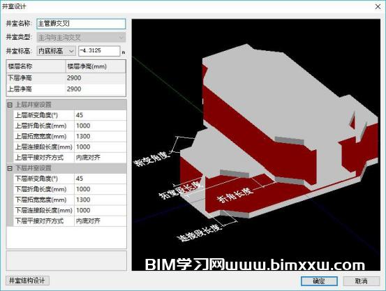 如何用BIM技术进行管廊设计?