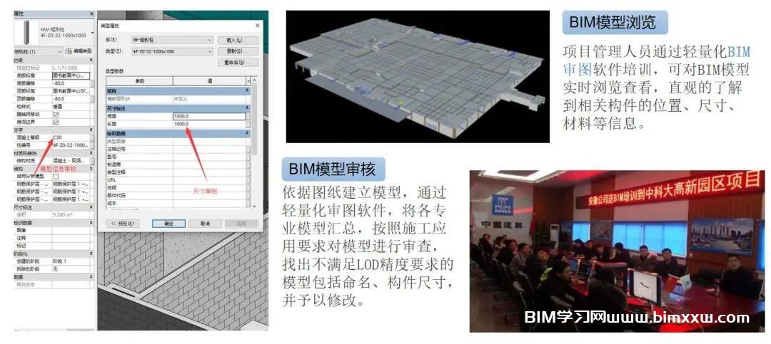 精品工程丨BIM助力中科大高新园区建设